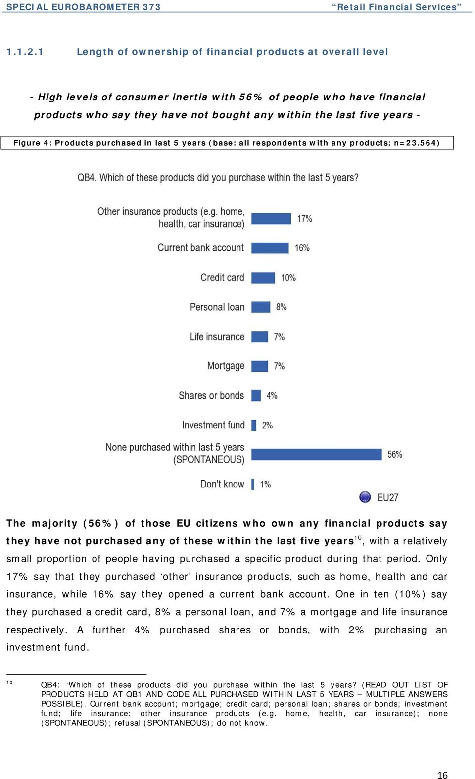 years - Figure 4: Products purchased in last 5 years (base: all respondents with any products; n=23,564) The majority (56%) of those EU citizens who own any financial products say they have not
