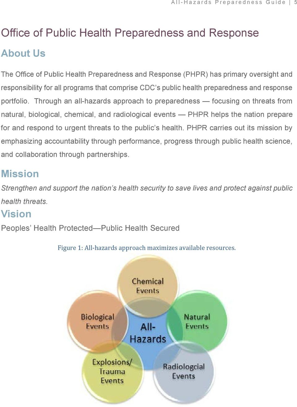 Through an all-hazards approach to preparedness focusing on threats from natural, biological, chemical, and radiological events PHPR helps the nation prepare for and respond to urgent threats to the