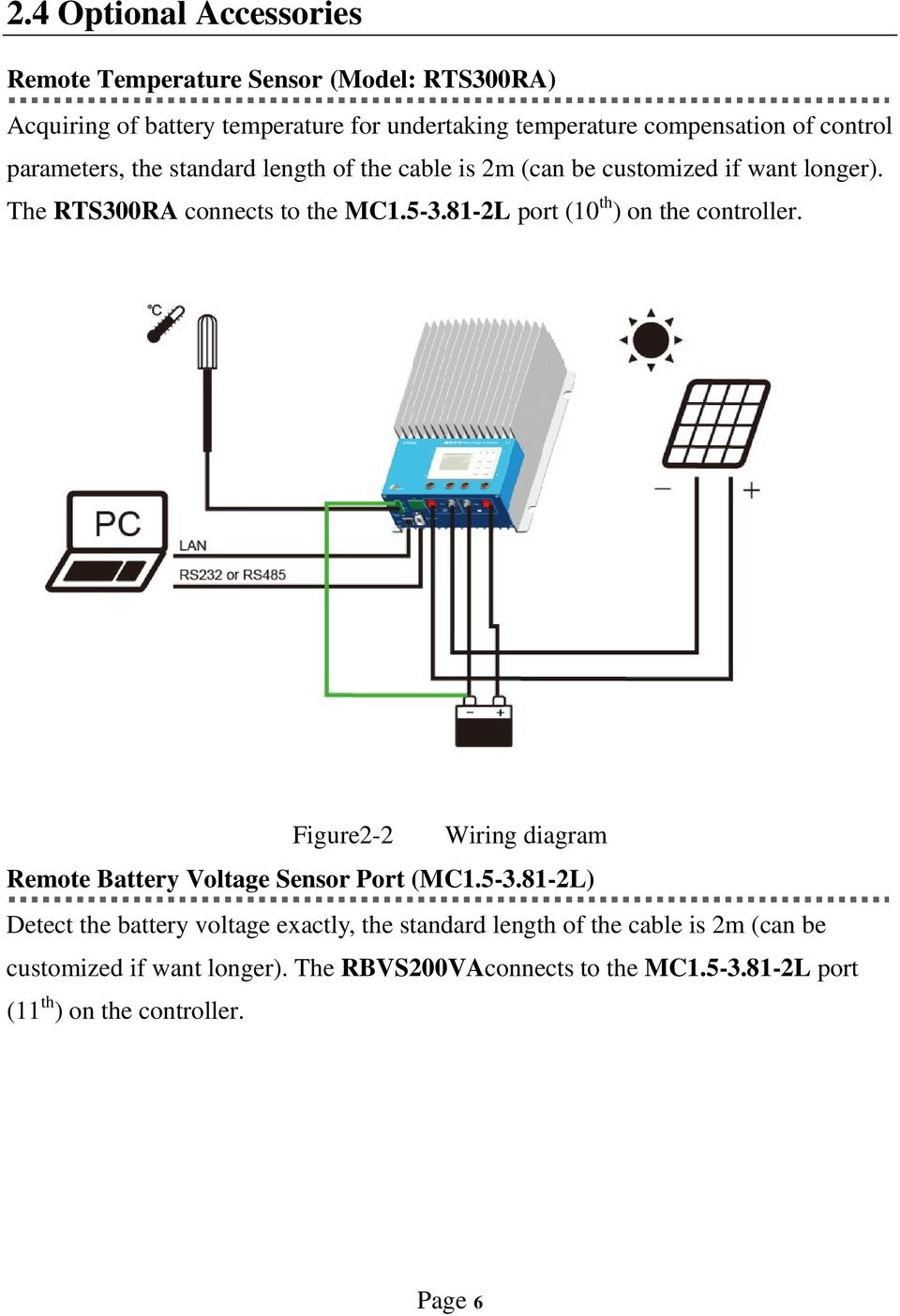 81-2L port (10 th ) on the controller. Figure2-2 Wiring diagram Remote Battery Voltage Sensor Port (MC1.5-3.
