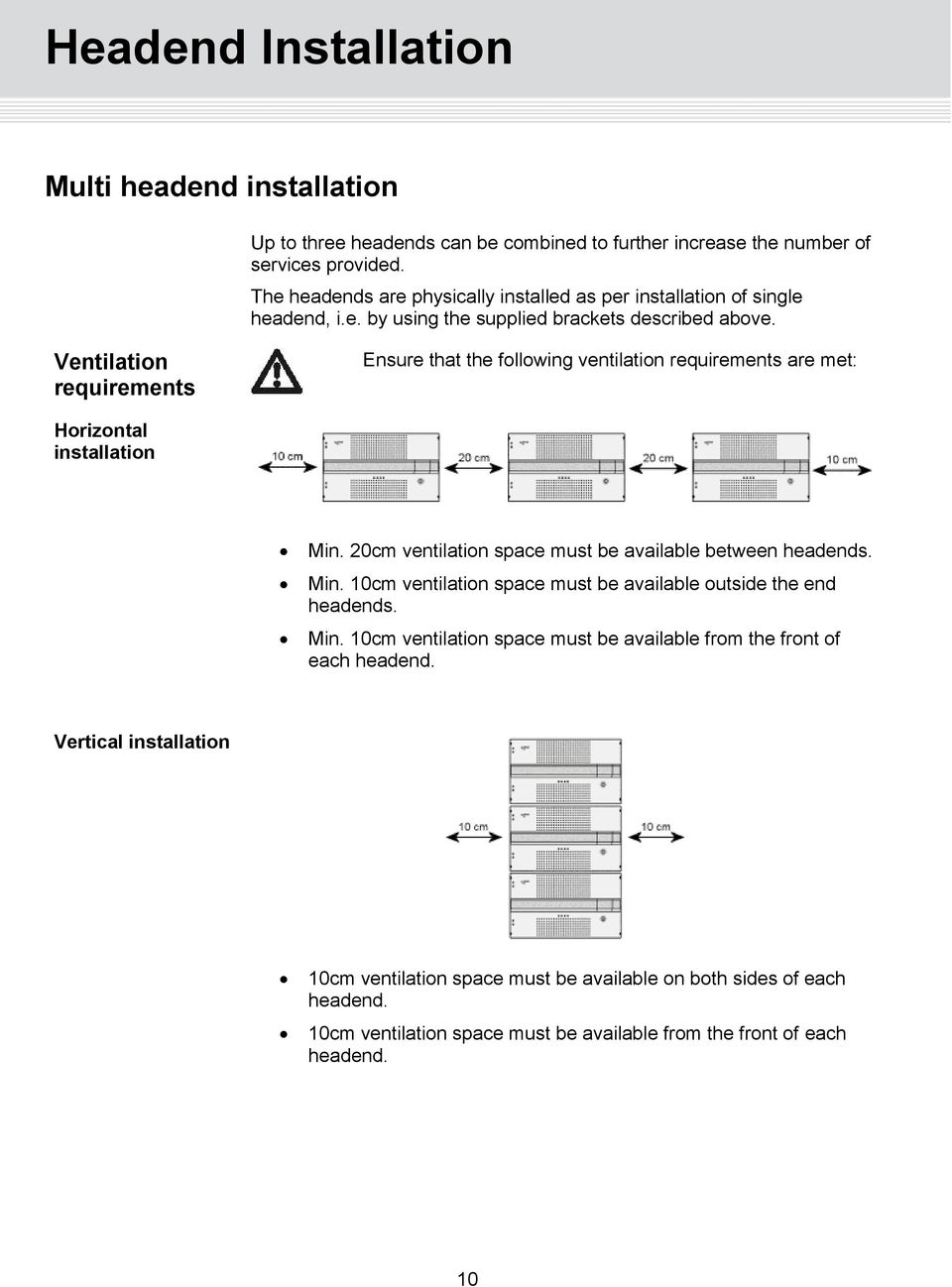 Ventilation requirements Ensure that the following ventilation requirements are met: Horizontal installation Min. 20cm ventilation space must be available between headends. Min. 10cm ventilation space must be available outside the end headends.
