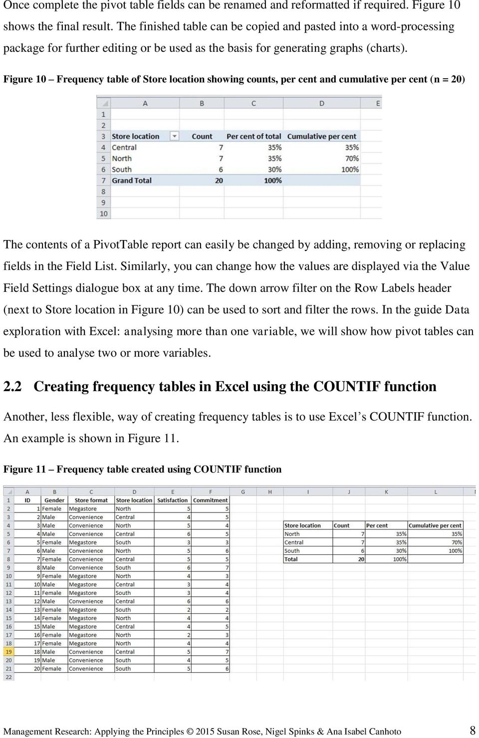 Figure 10 Frequency table of Store location showing counts, per cent and cumulative per cent (n = 20) The contents of a PivotTable report can easily be changed by adding, removing or replacing fields