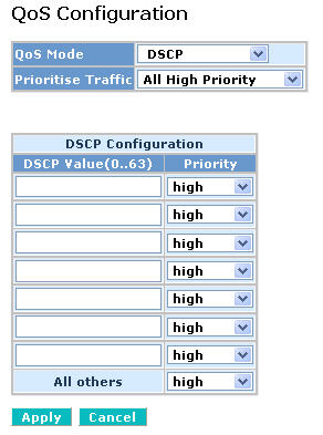 Prioritize Traffic: Five Prioritize Traffic values are provided: Custom, All Low Priority, All Normal Priority, All Medium Priority, and All High Priority.