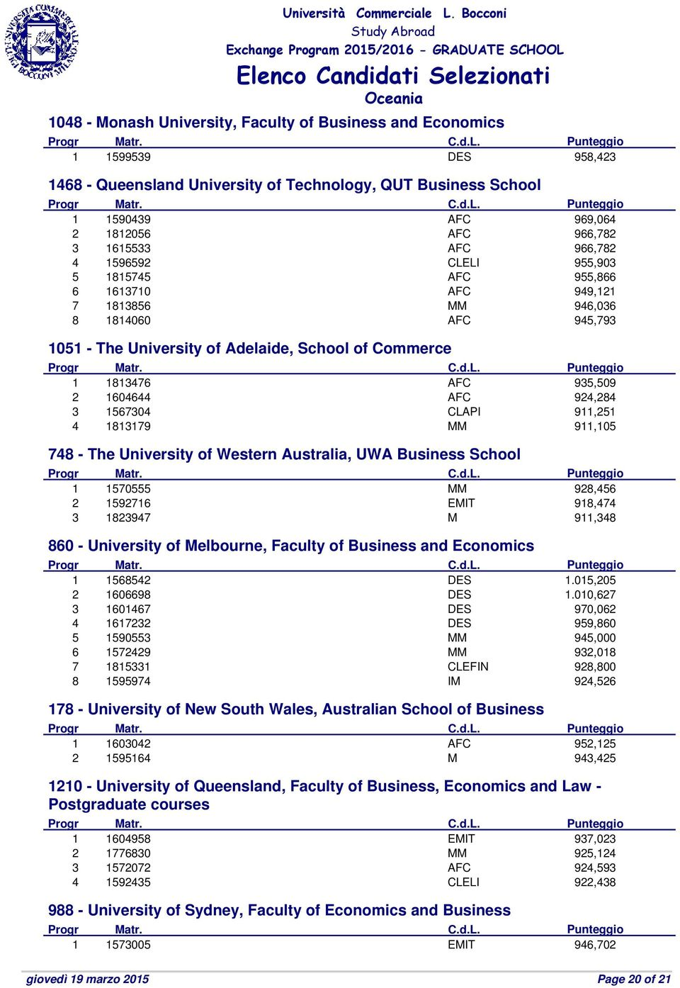 935,509 2 1604644 AFC 924,284 3 1567304 CLAPI 911,251 4 1813179 MM 911,105 748 - The University of Western Australia, UWA Business School 1 1570555 MM 928,456 2 1592716 EMIT 918,474 3 1823947 M