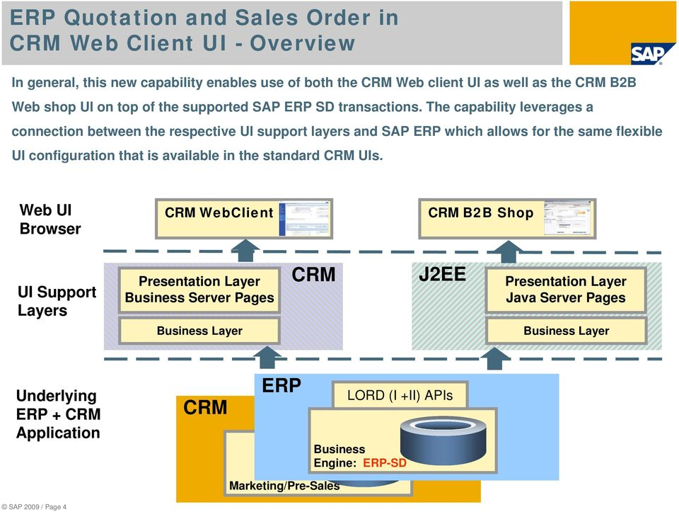 The capability leverages a connection between the respective UI support layers and SAP ERP which allows for the same flexible UI configuration that is available in the