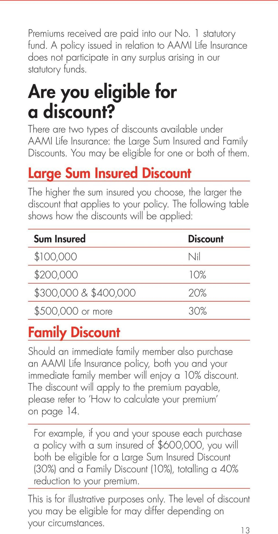 Large Sum Insured Discount The higher the sum insured you choose, the larger the discount that applies to your policy.