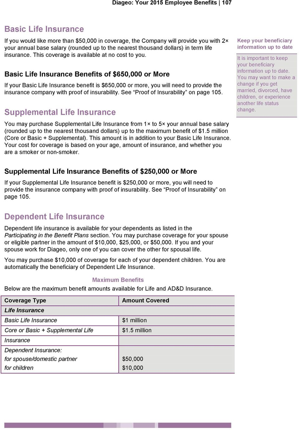 Basic Life Insurance Benefits of $650,000 or More If your Basic Life Insurance benefit is $650,000 or more, you will need to provide the insurance company with proof of insurability.
