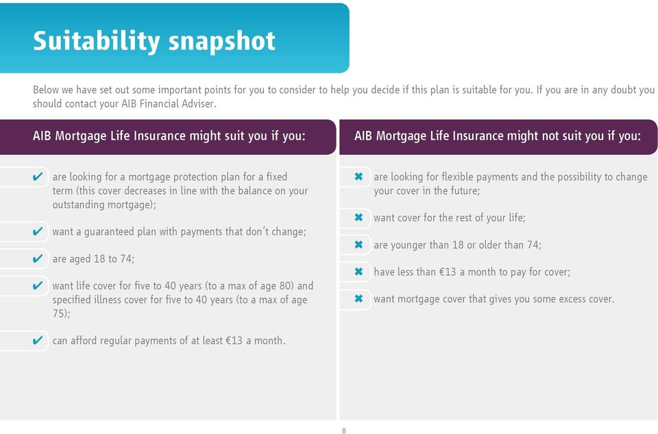 AIB Mortgage Life Insurance might suit you if you: AIB Mortgage Life Insurance might not suit you if you: are looking for a mortgage protection plan for a fixed term (this cover decreases in line
