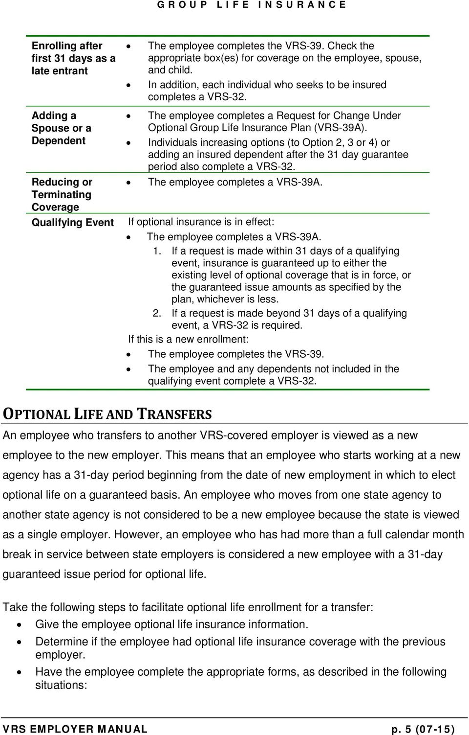 The employee completes a Request for Change Under Optional Group Life Insurance Plan (VRS-39A).