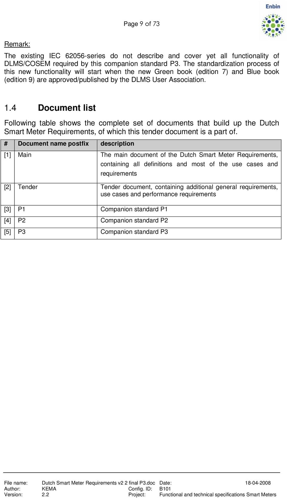 4 Document list Following table shows the complete set of documents that build up the Dutch Smart Meter Requirements, of which this tender document is a part of.