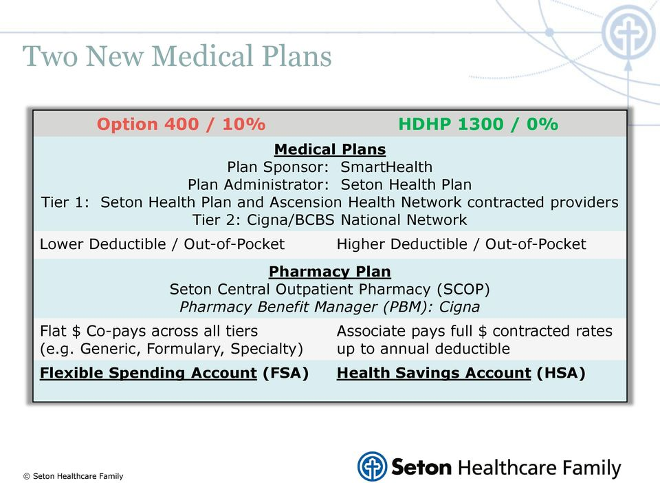 / Out-of-Pocket Pharmacy Plan Seton Central Outpatient Pharmacy (SCOP) Pharmacy Benefit Manage