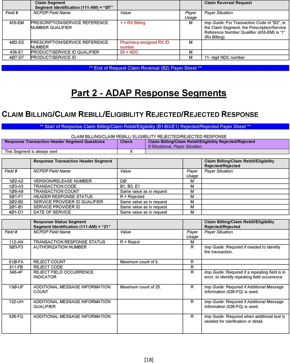 4Ø2-D2 PRESCRIPTION/SERVICE REFERENCE Pharmacy-assigned R ID M NUMBER number 436-E1 PRODUCT/SERVICE ID QUALIFIER 03 = NDC M 4Ø7-D7 PRODUCT/SERVICE ID M 11- digit NDC number ** End of Request Claim