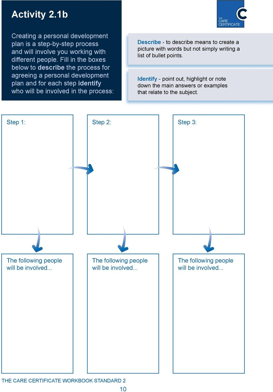 describe the process for agreeing a personal development plan and who should be involved The pdp process is intrinsic to the basic theory of learning and involves:   engaging in pdp should enable students to become more confident individuals  and give  new approach, agreed by learning and teaching committee:   integrated - a whole-curriculum approach where all or most parts of a programme  involve.