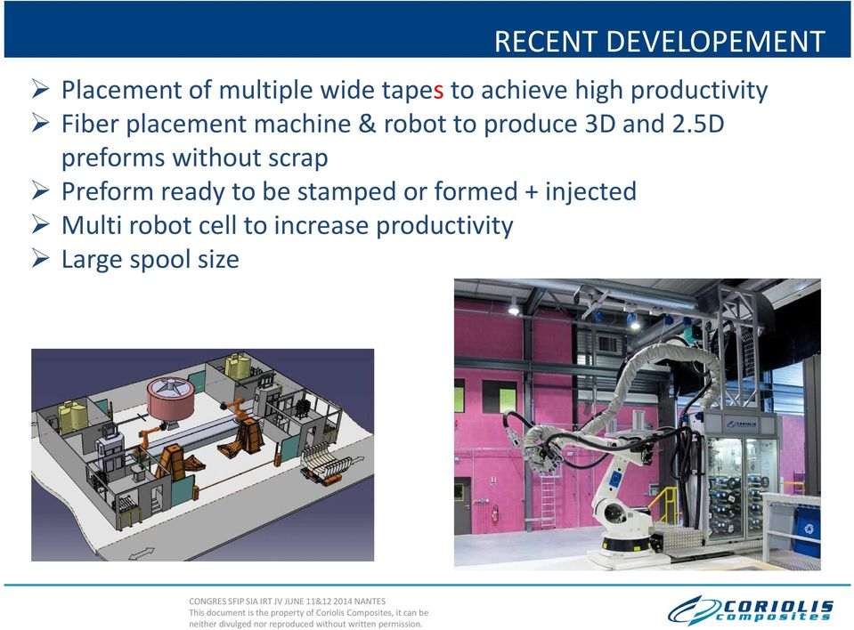 robot to produce 3D and 2.