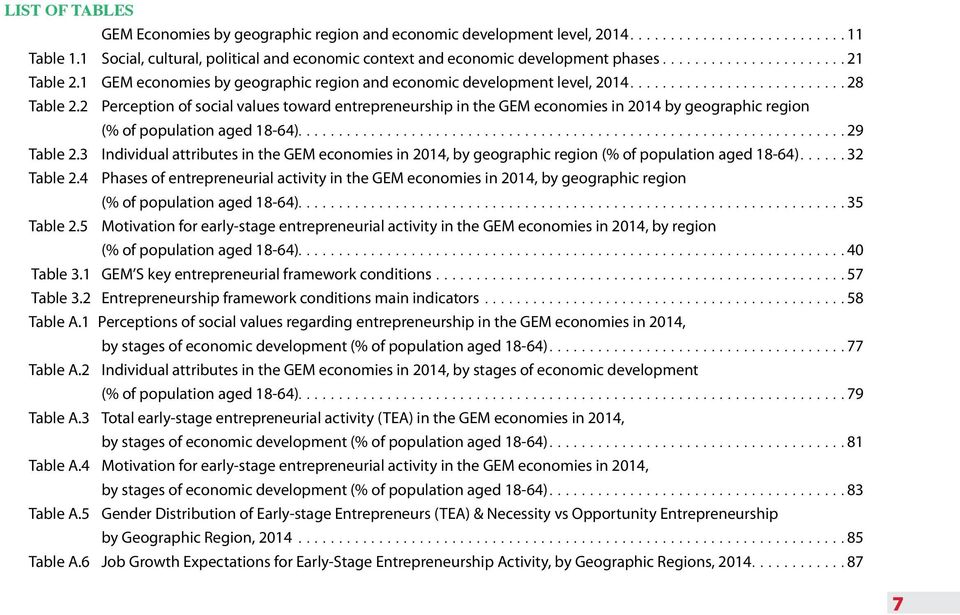 ..........................28 Table 2.2 Perception of social values toward entrepreneurship in the GEM economies in 2014 by geographic region (% of population aged 18-64)....................................................................29 Table 2.