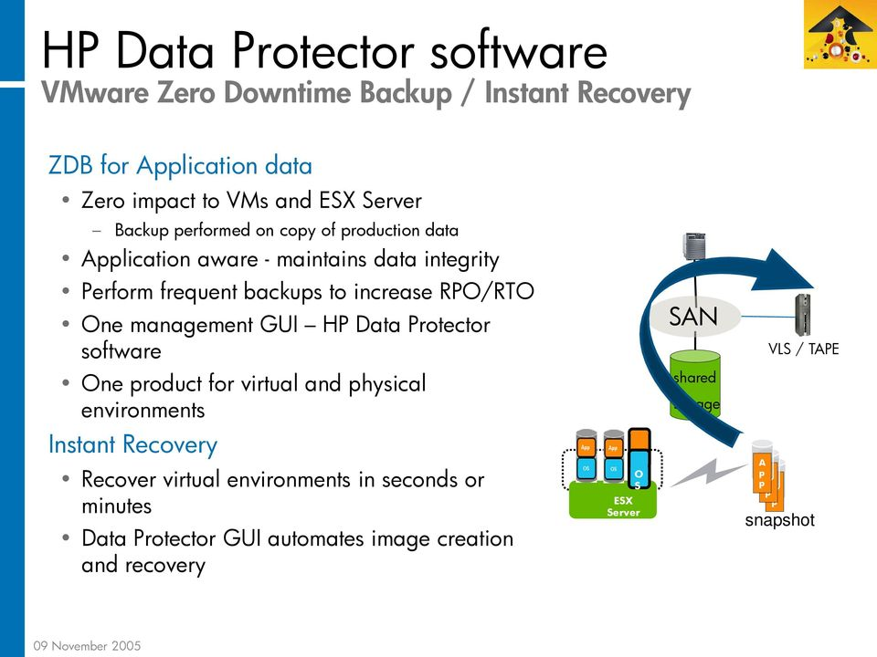 management GUI HP Data Protector software One product for virtual and physical environments Instant Recovery Recover virtual environments in