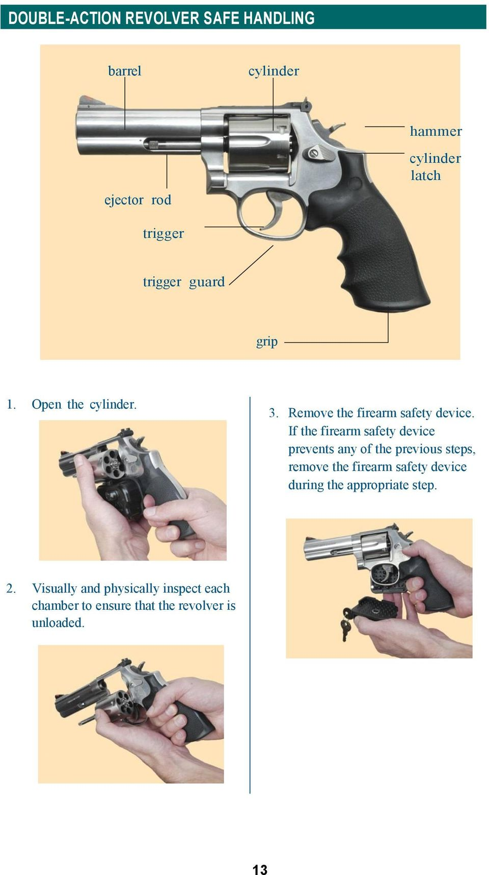 If the firearm safety device prevents any of the previous steps, remove the firearm safety device