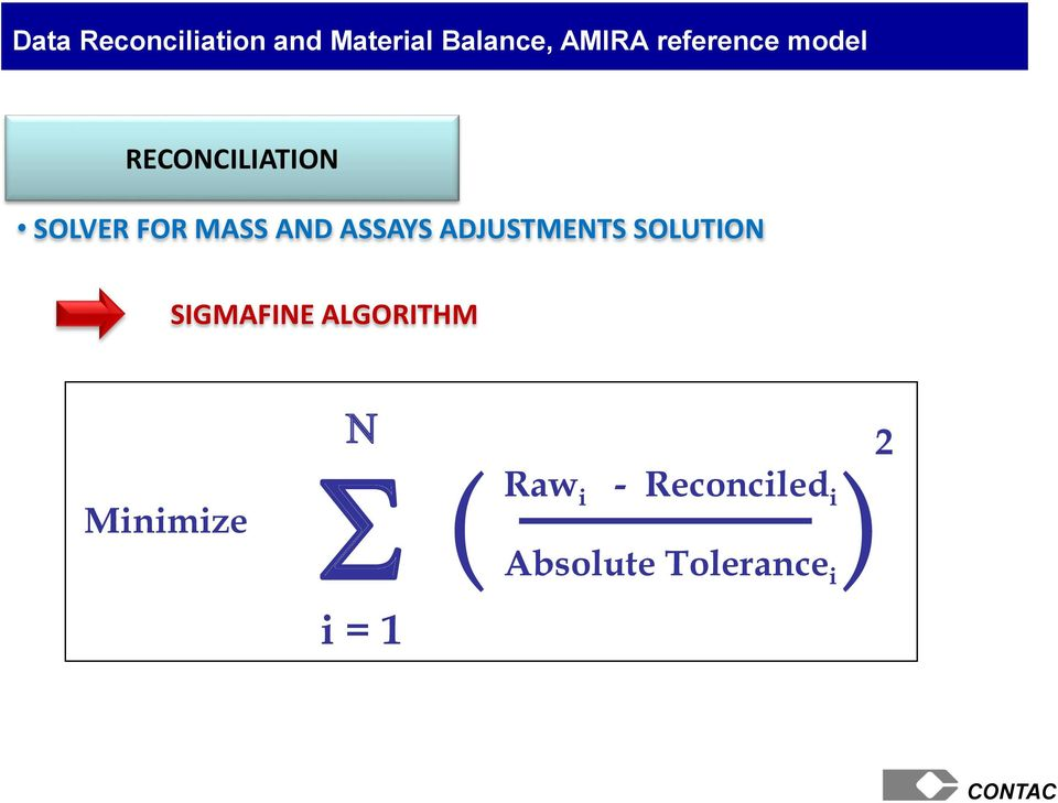 MASS AND ASSAYS ADJUSTMENTS SOLUTION SIGMAFINE ALGORITHM