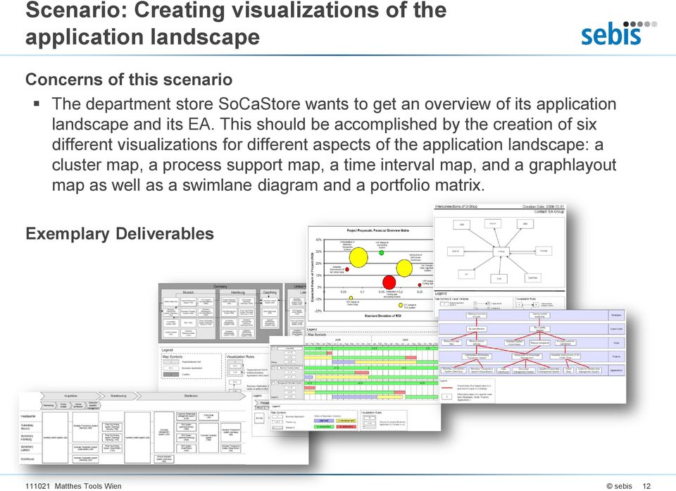 This should be accomplished by the creation of six different visualizations for different aspects of the application