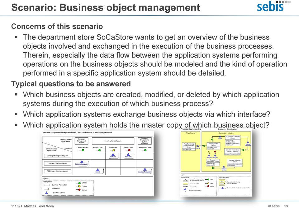 Therein, especially the data flow between the application systems performing operations on the business objects should be modeled and the kind of operation performed in a specific application
