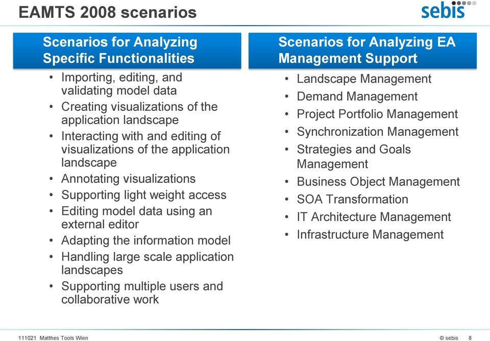 Handling large scale application landscapes Supporting multiple users and collaborative work Scenarios for Analyzing EA Management Support Landscape Management Demand Management Project