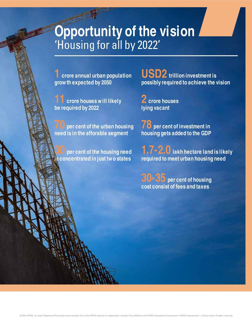 need is in the afforable segment 78 per cent of investment in housing gets added to the GDP 30 per cent of the housing need is concentrated in