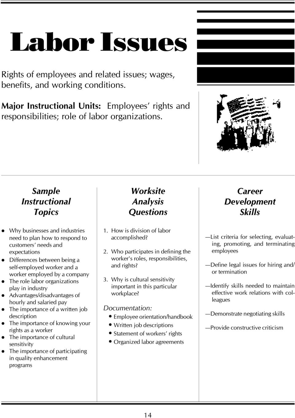 sef-empoyed worker and a worker empoyed by a company The roe abor organizations pay in industry Advantages/disadvantages of houry and saaried pay The importance of a written job description The
