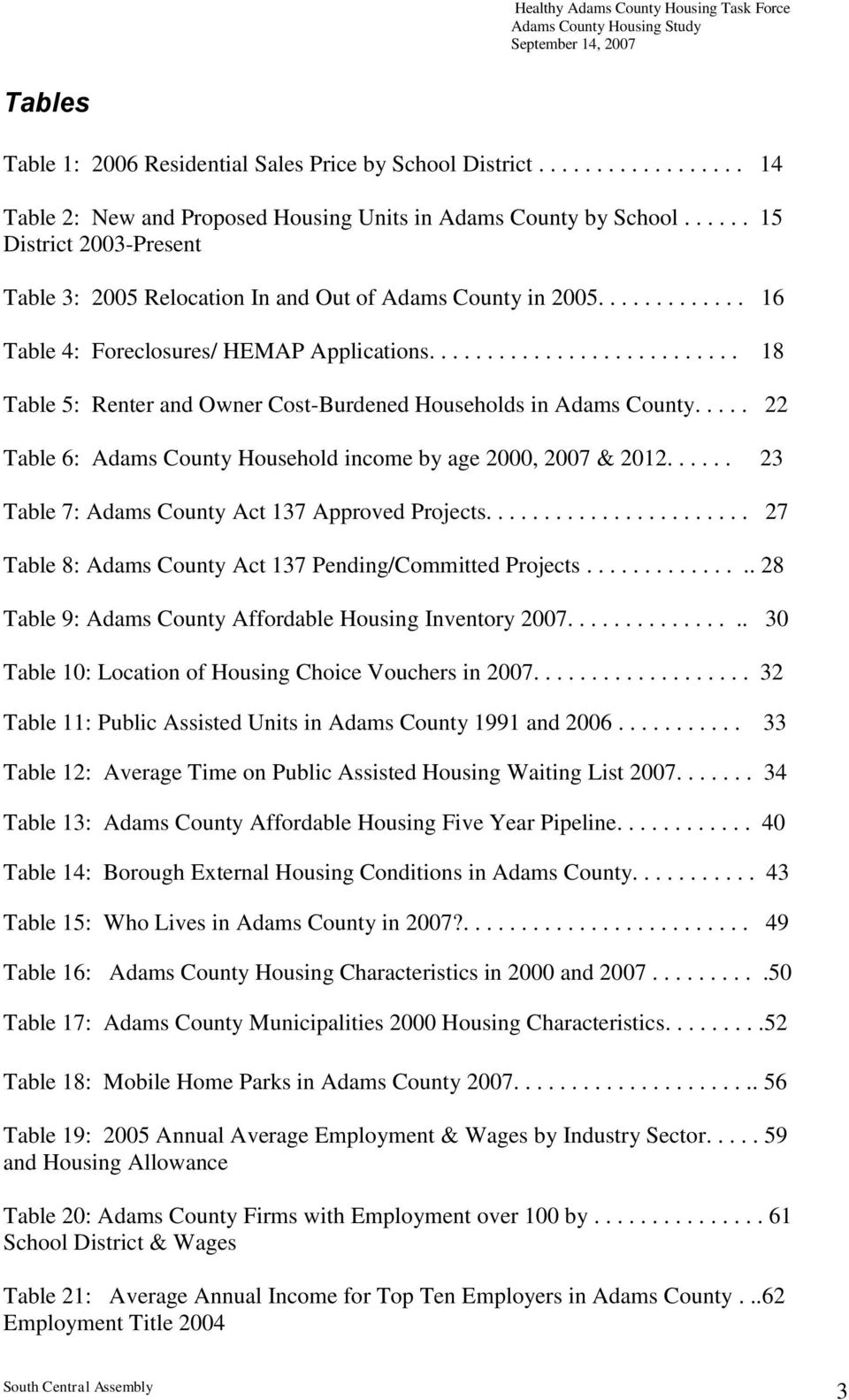 .......................... 18 Table 5: Renter and Owner Cost-Burdened Households in Adams County..... 22 Table 6: Adams County Household income by age 2000, 2007 & 2012.