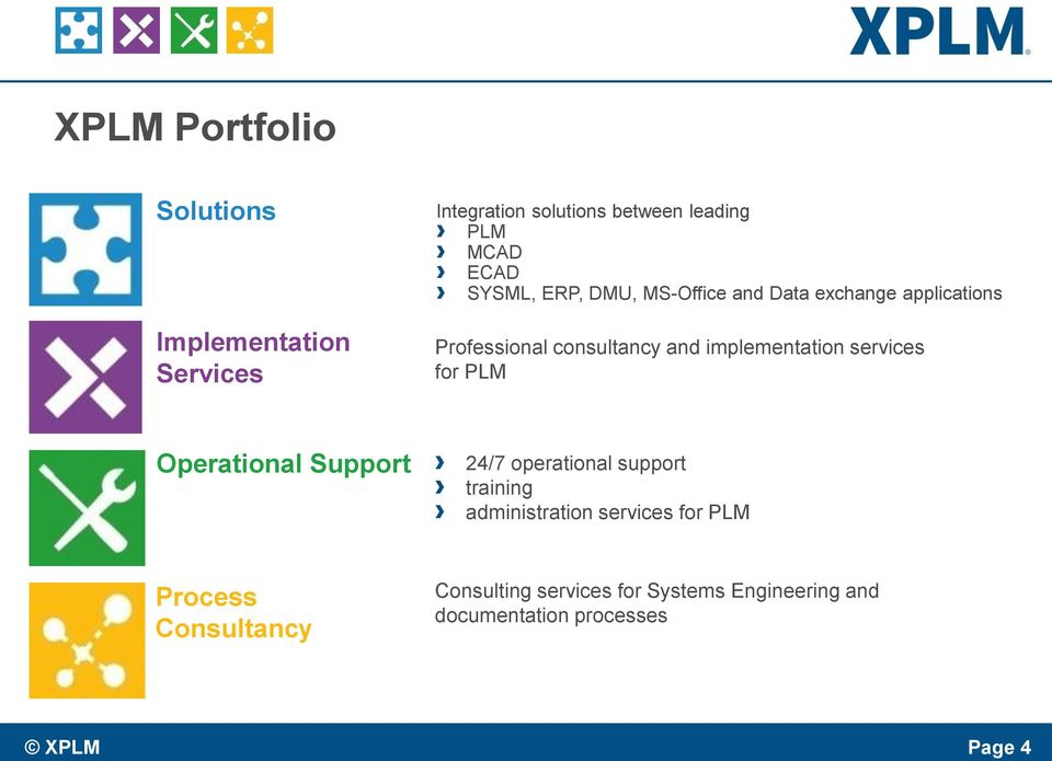 implementation services for PLM Operational Support 24/7 operational support training administration