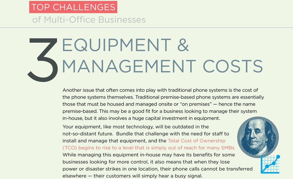 This may be a good fit for a business looking to manage their system in-house, but it also involves a huge capital investment in equipment.