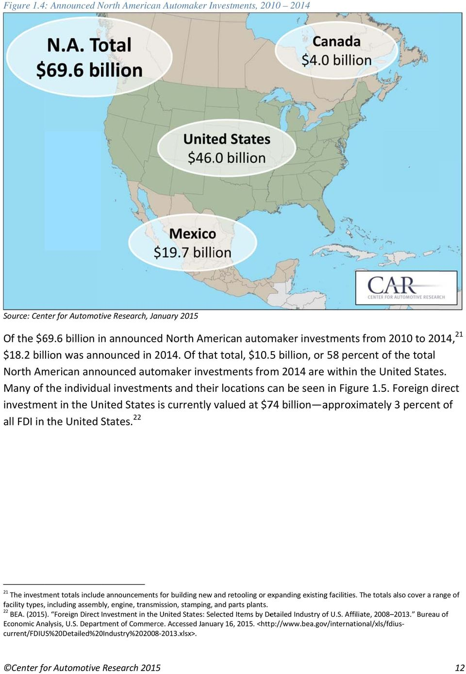 55 billion, or 58 percent of the total North American announced automaker investments from 2014 are within the United States.