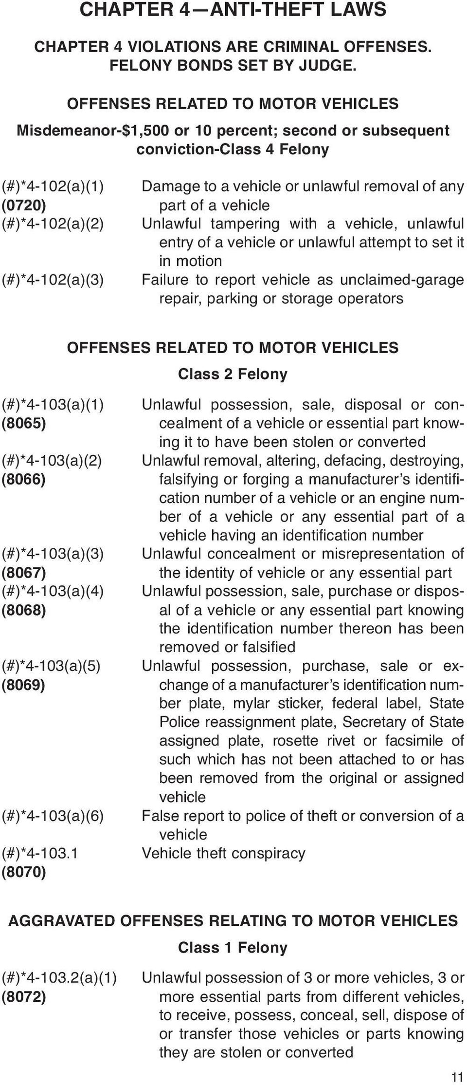 vehicle (#)*4-102(a)(2) Unlawful tampering with a vehicle, unlawful entry of a vehicle or unlawful attempt to set it in motion (#)*4-102(a)(3) Failure to report vehicle as unclaimed-garage repair,