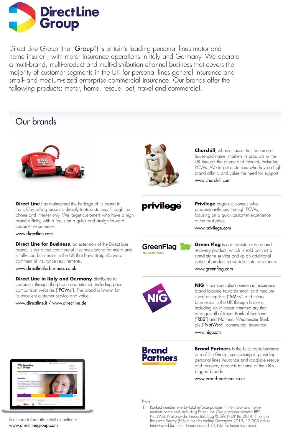 medium-sized enterprise commercial insurance. Our brands offer the following products: motor, home, rescue, pet, travel and commercial.