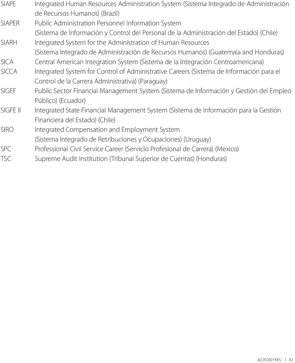 Administración de Recursos Humanos) (Guatemala and Honduras) Central American Integration System (Sistema de la Integración Centroamericana) Integrated System for Control of Administrative Careers