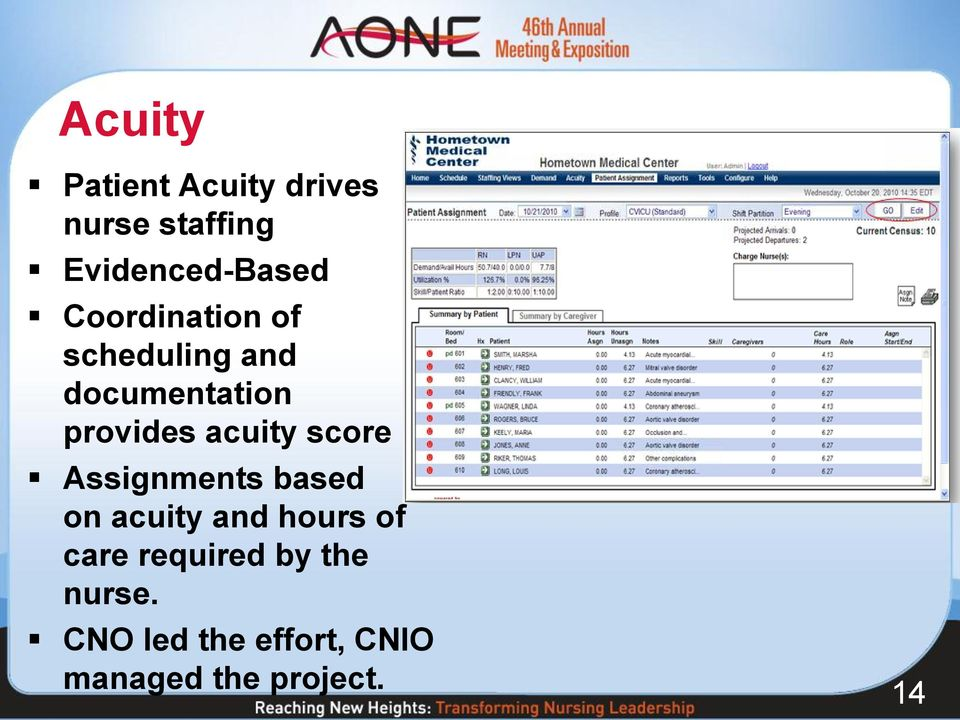 score Assignments based on acuity and hours of care required