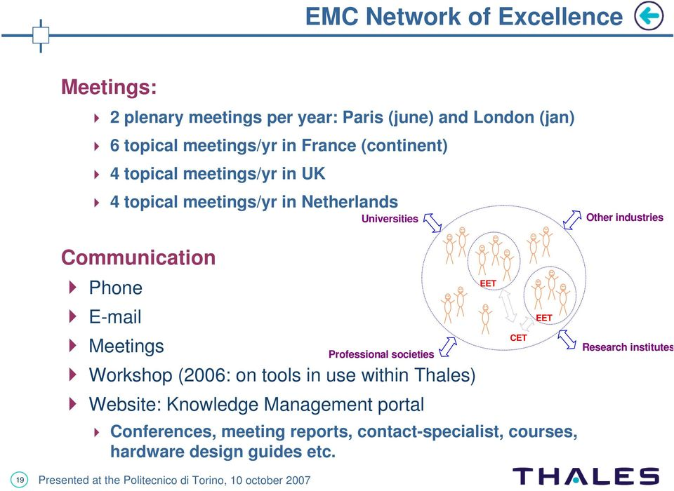 Meetings Professional societies Workshop (2006: on tools in use within Thales) Website: Knowledge Management portal