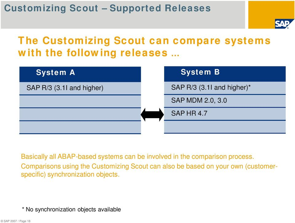 7 Basically all ABAP-based systems can be involved in the comparison process.