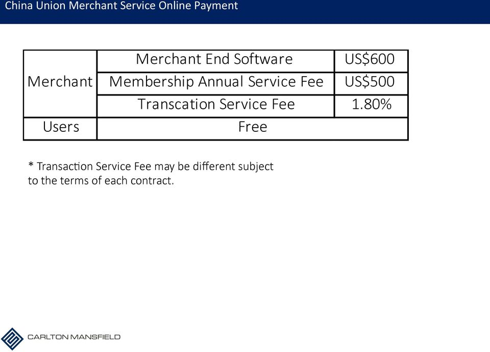 US$500 Transcation Service Fee 1.