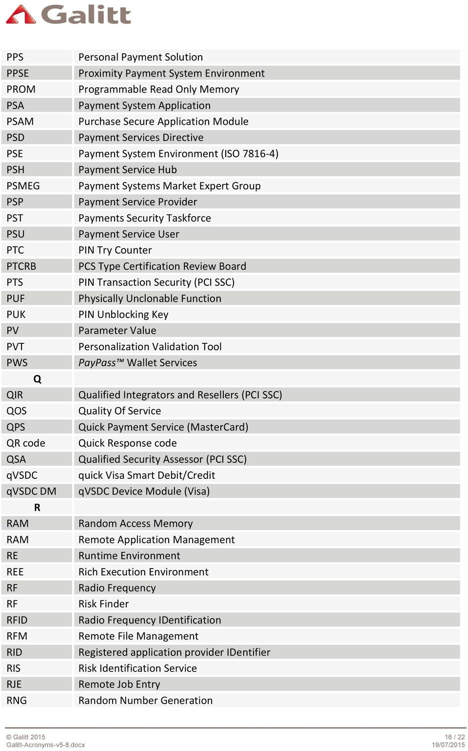 Galitt Education. Card & Payment Acronyms - PDF