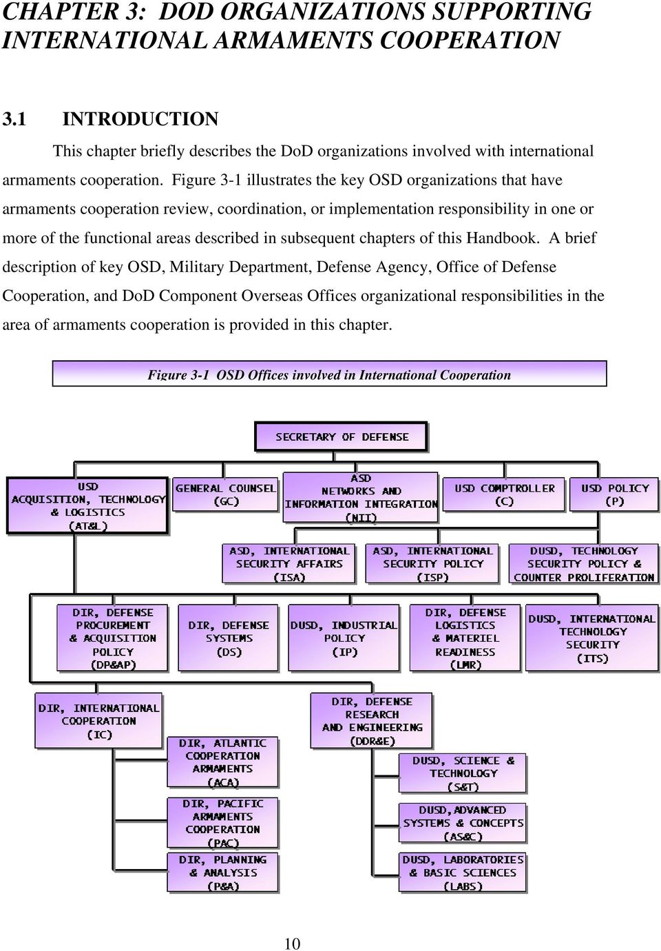 Figure 3-1 illustrates the key OSD organizations that have armaments cooperation review, coordination, or implementation responsibility in one or more of the functional areas