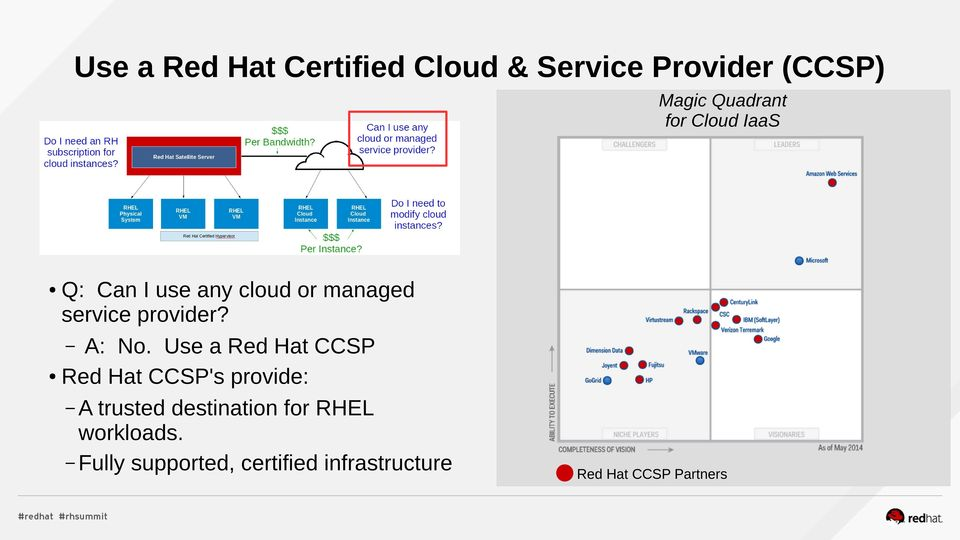 Use a Red Hat CCSP Red Hat CCSP's provide: A trusted destination for