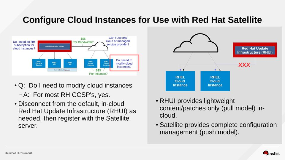 Disconnect from the default, in-cloud Red Hat Update Infrastructure (RHUI) as needed, then register