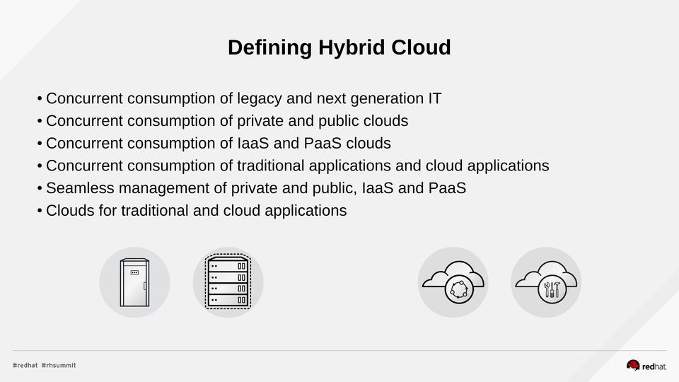clouds Concurrent consumption of traditional applications and cloud applications