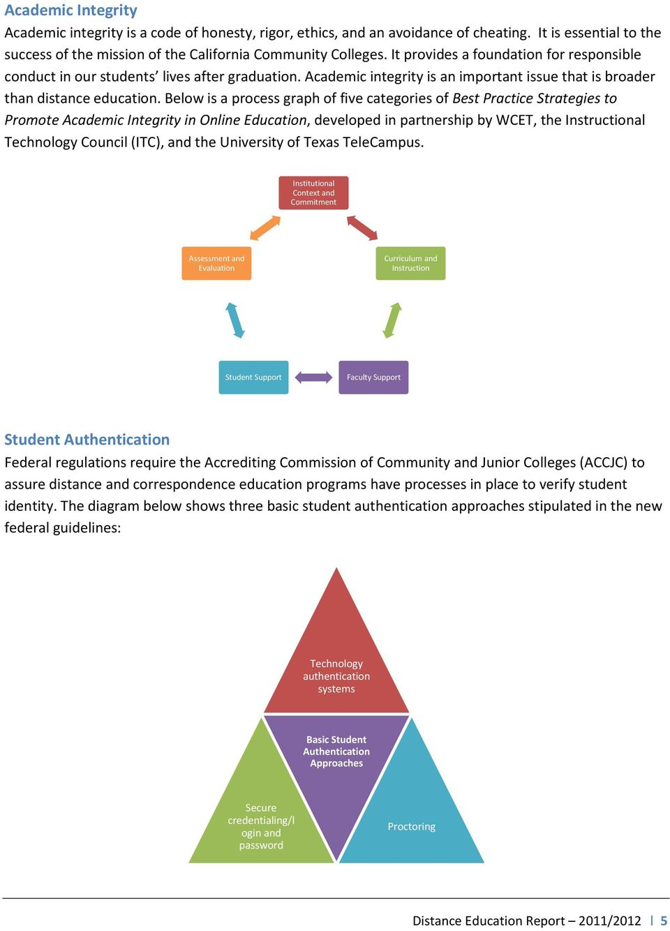 Below is a process graph of five categories of Best Practice Strategies to Promote Academic Integrity in Online Education, developed in partnership by WCET, the Instructional Technology Council