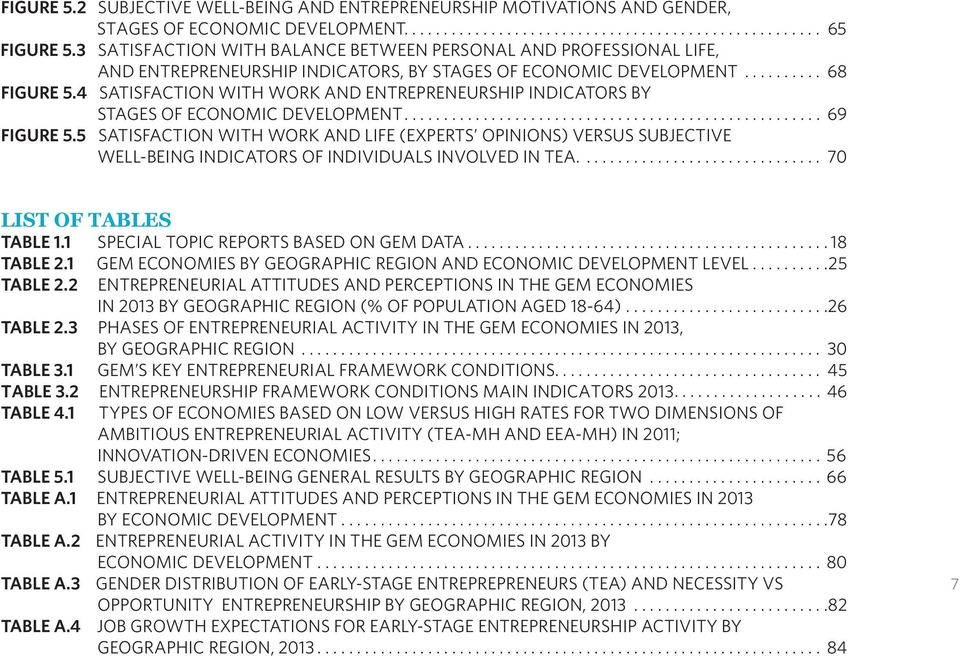 4 SATISFACTION WITH WORK AND ENTREPRENEURSHIP INDICATORS BY STAGES OF ECONOMIC DEVELOPMENT..................................................... 69 FIGURE 5.