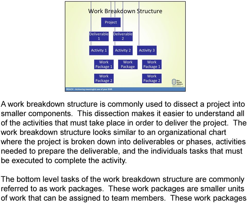 The work breakdown structure looks similar to an organizational chart where the project is broken down into deliverables or phases, activities needed to prepare the
