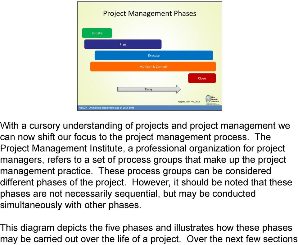 practice. These process groups can be considered different phases of the project.