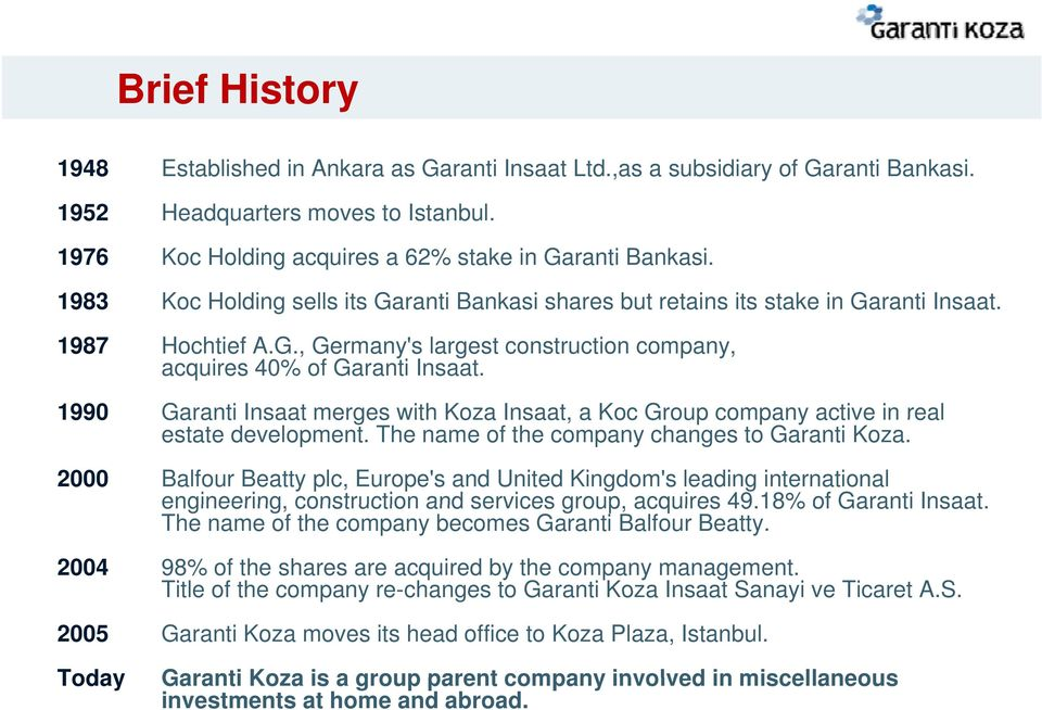 1990 Garanti Insaat merges with Koza Insaat, a Koc Group company active in real estate development. The name of the company changes to Garanti Koza.