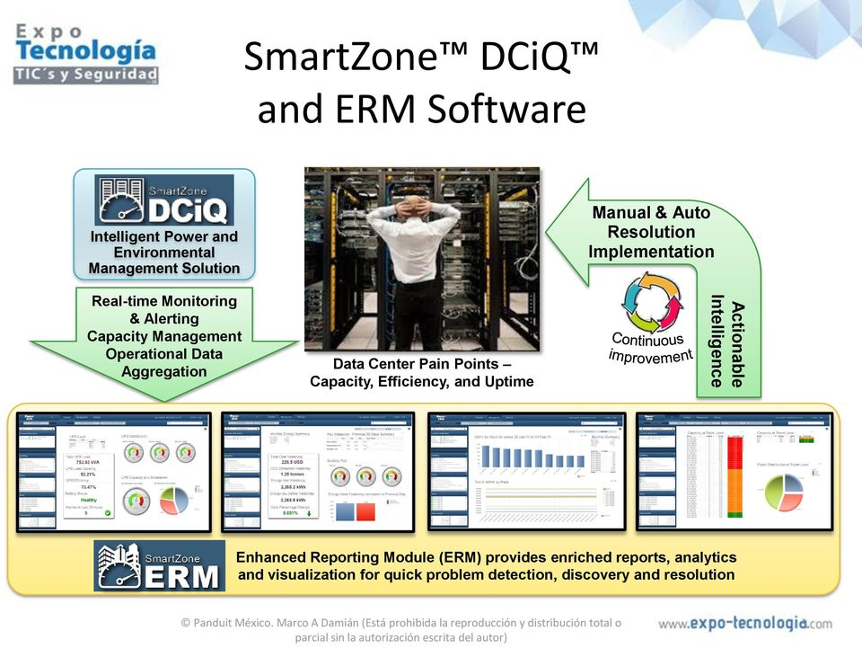 Efficiency, and Uptime Manual & Auto Resolution Implementation Actionable Intelligence Enhanced Reporting