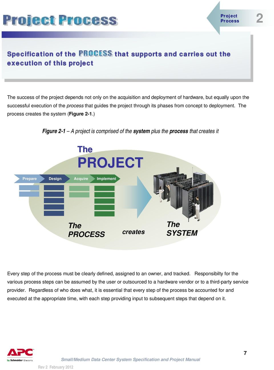 ) Figure 2-1 A project is comprised of the system plus the process that creates it The PROJECT Prepare Design Acquire Implement The PROCESS creates The SYSTEM Every step of the process must be