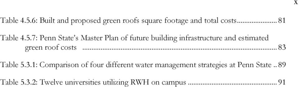 7: Penn State s Master Plan of future building infrastructure and estimated green